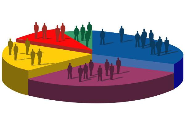 Analiza ponašanja B2B kupaca i metodologija prodaje B2B kupcima
