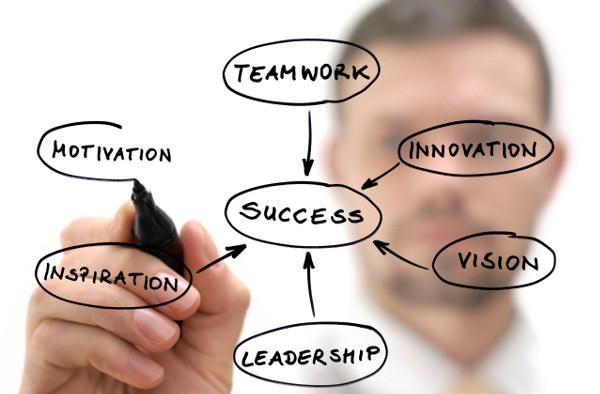 Poslovno savetovanje Koje su kompetencije poslovnog konsultanta?