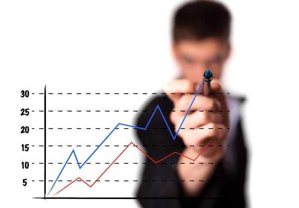 Šta dobar menadžer pozitivno ocenjuje u radu svojih zaposlenih?